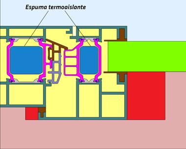Insulbar lef una l mina low e para el aislamiento t rmico - Lamina aislante termico ...